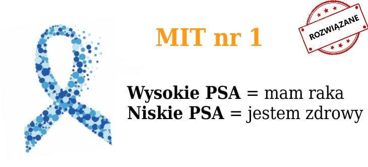 Mit nr 1: wysokie PSA oznacza raka, niskie PSA oznacza zdrowie