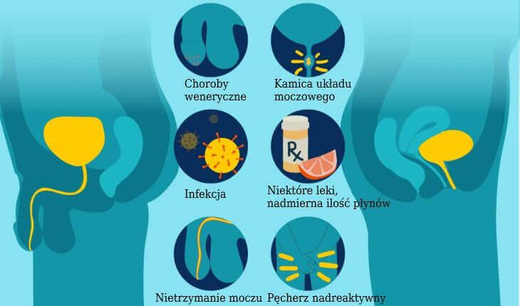 Przyczyny częstego oddawania moczu